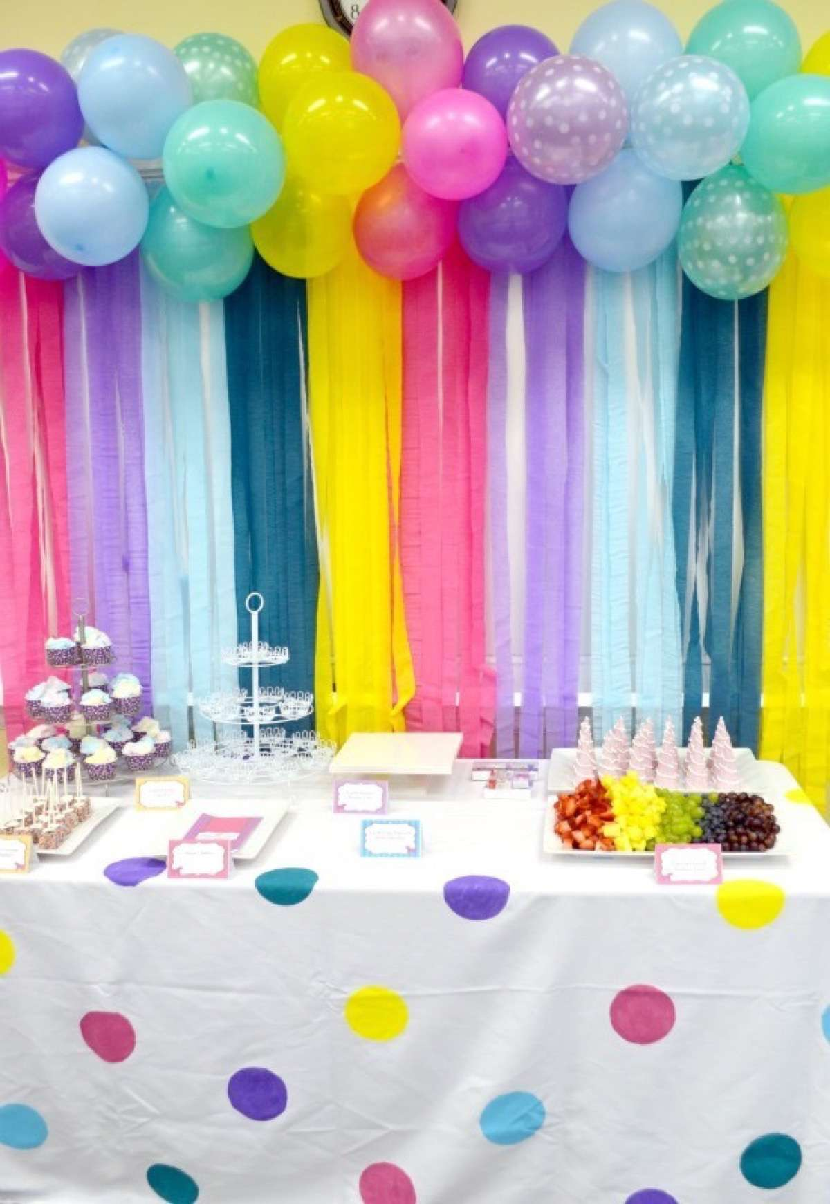 "children's-party-decoration ""width ="" 1200 ""height ="" 1741 ""srcset ="" https://birthday.fm/wp-content/uploads/2019/11/1575146498_374_5-tables-decorated-for-birthdays-and-special-dates.jpg 1200w, https://decoracion2.com/ images / 2016/10 / decoracion-infantil-fiesta-600x871.jpg 600w, https://decoracion2.com/imagenes/2016/10/decoracion-infantil-fiesta-696x1010.jpg 696w, https://decoracion2.com/ imagenes / 2016/10 / decoracion-infantil-fiesta-1068x1549.jpg 1068w, https://decoracion2.com/imagenes/2016/10/decoracion-infantil-fiesta-289x420.jpg 289w, https://decoracion2.com/ images / 2016/10 / decoracion-infantil-fiesta-300x435.jpg 300w ""sizes ="" (max-width: 1200px) 100vw, 1200px ""/>   <figcaption id="